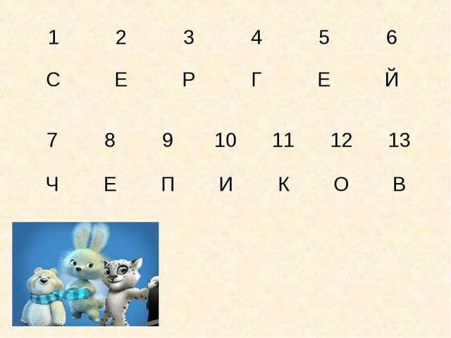 123456 СЕРГЕЙ 78910111213 ЧЕПИКОВ