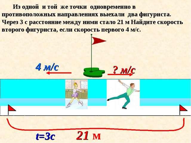 4 м/с Из одной и той же точки одновременно в противоположных направлениях вые...
