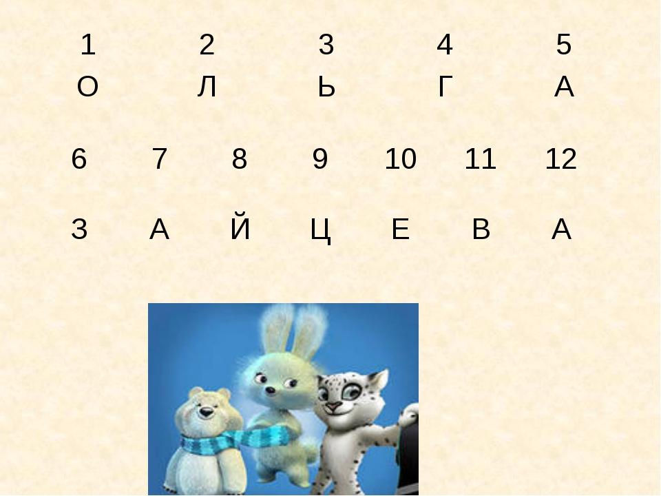 12345 ОЛЬГА 6789101112 ЗАЙЦЕВА