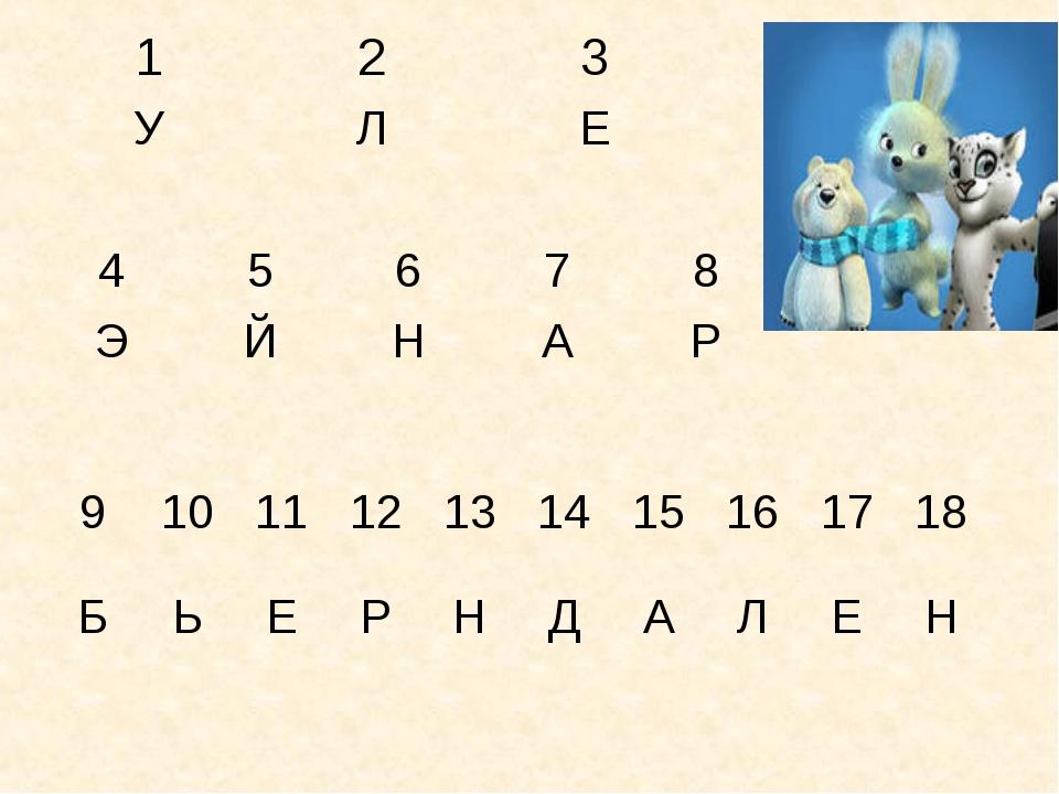 123 УЛЕ 45678 ЭЙНАР 9101112131415161718 БЬЕРНДАЛ...