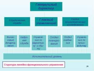 * Структура линейно-функционального управления Исполнительский уровень