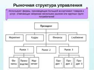* Рыночная структура управления Используют фирмы, производящие большой ассорт