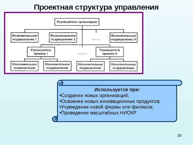 * Проектная структура управления Используется при: Создании новых организаций...