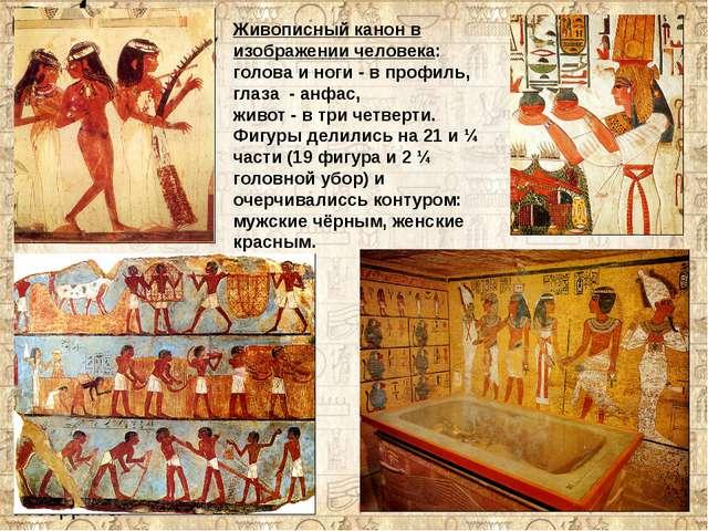 Роспись гробницы Нефертити