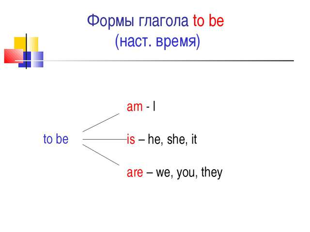 Формы глагола to be (наст. время) to be am - I is – he, she, it	 are – we, yo...