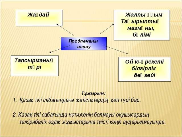 Проблеманы шешу Тұжырым: Қазақ тілі сабағындағы жетістіктердің көп түрі бар....