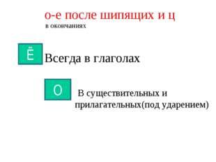 Ё о-е после шипящих и ц в окончаниях Всегда в глаголах В существительных и пр
