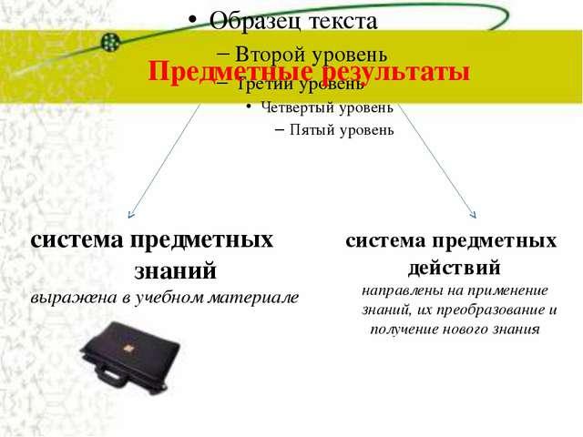 Предметные результаты система предметных знаний выражена в учебном материале...