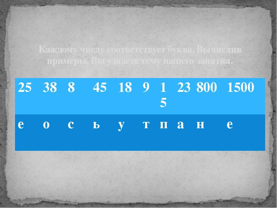 Каждому числу соответствует буква. Вычислив примеры, Вы узнаете тему нашего з...