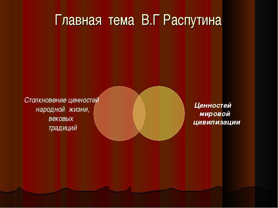 Главная тема В.Г Распутина