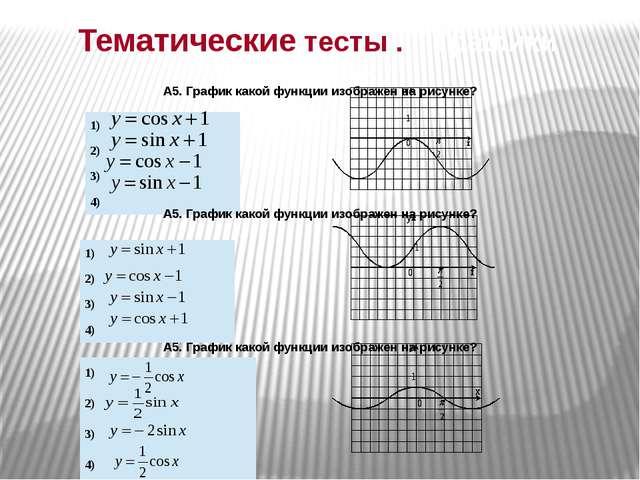 Тематические тесты . Графики функций А5.График какой функции изображен на ри...
