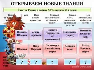 ОТКРЫВАЕМ НОВЫЕ ЗНАНИЯ Участие России в войнах XVI – начала XIX веков Польша