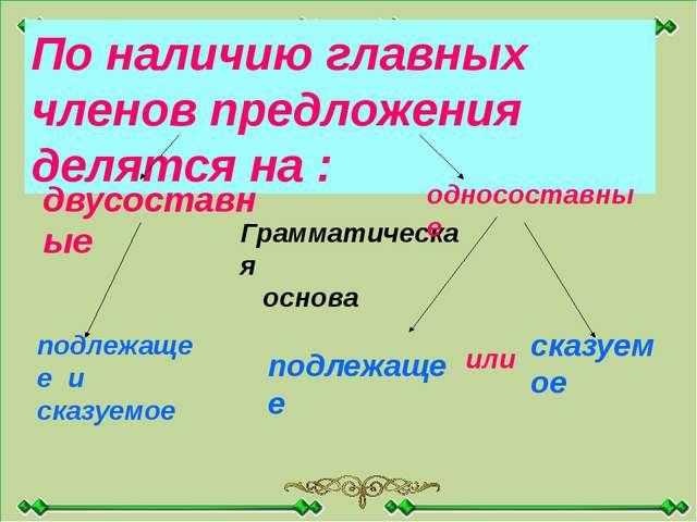 По наличию главных членов предложения делятся на : двусоставные Грамматическа...