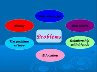 Problems The problem of love Relationship with friends Money Generation gap E
