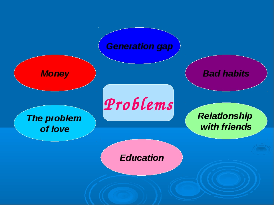 Problems The problem of love Relationship with friends Money Generation gap E...