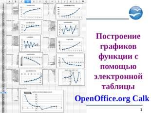 Построение графиков функции с помощью электронной таблицы Построение графиков