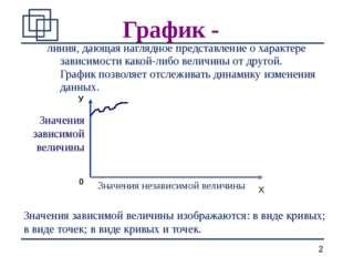 График - линия, дающая наглядное представление о характере зависимости какой-