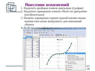 Внесение изменений 1. Выделить двойным кликом диаграмму (график) 2. Выделить