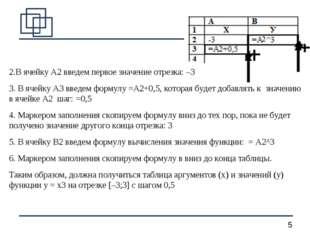 2.В ячейку А2 введем первое значение отрезка: –3 3. В ячейку А3 введем формул