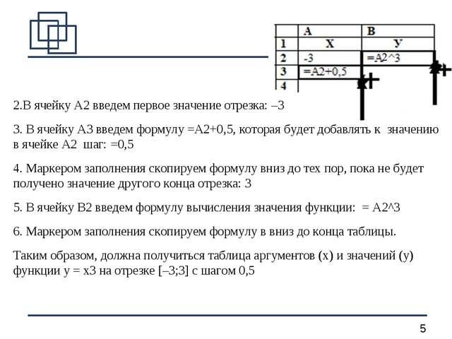 2.В ячейку А2 введем первое значение отрезка: –3 3. В ячейку А3 введем формул...