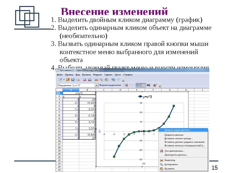Внесение изменений 1. Выделить двойным кликом диаграмму (график) 2. Выделить...