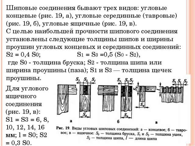 Шиповые соединения бывают трех видов: угловые концевые (рис. 19, а), угловые...