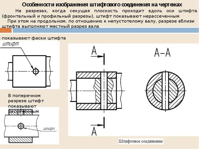 Особенности изображения штифтового соединения на чертежах На разрезах, когда...