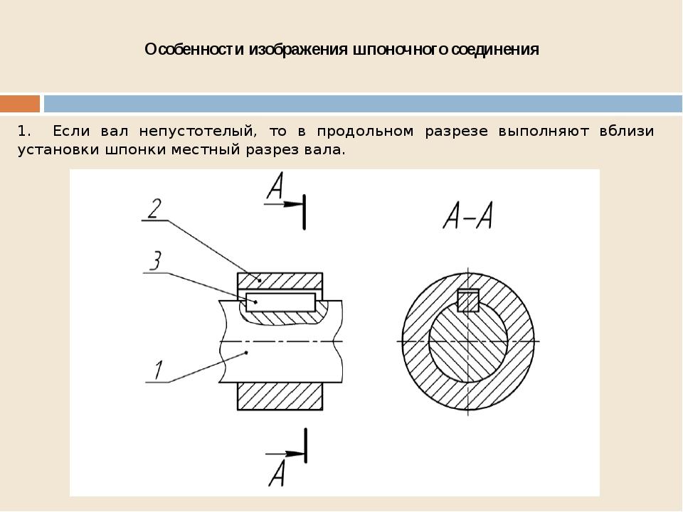 Особенности изображения шпоночного соединения 1. Если вал непустотелый, то в...