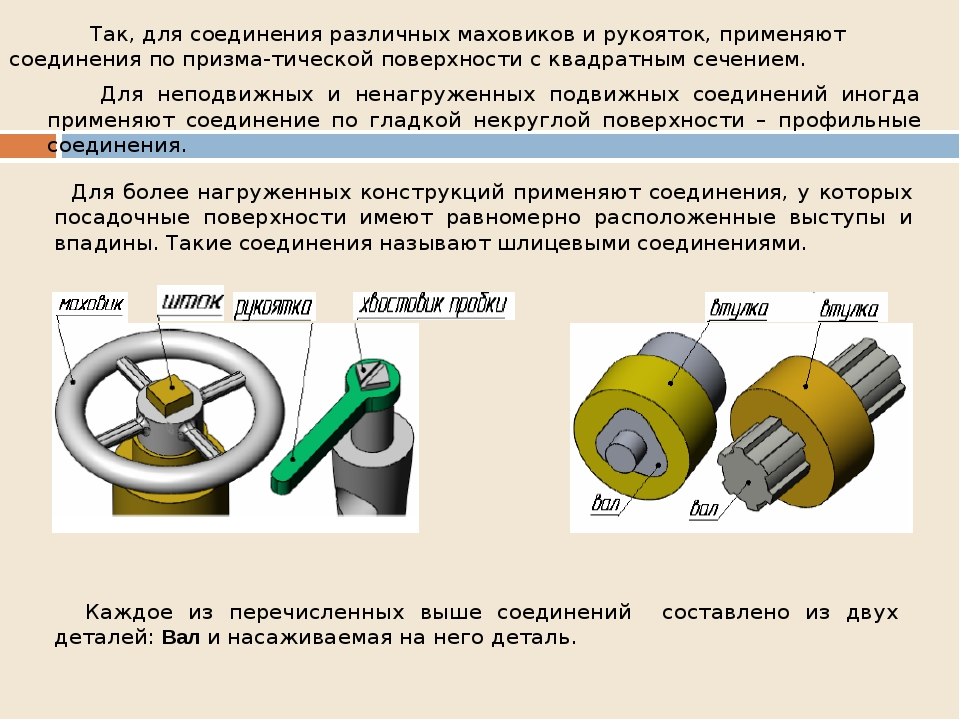 Так, для соединения различных маховиков и рукояток, применяют соединения по...