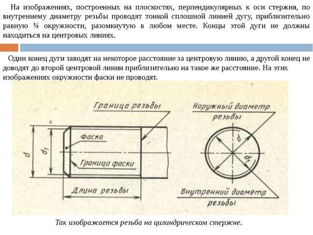 На изображениях, построенных на плоскостях, перпендикулярных к оси стержня,...