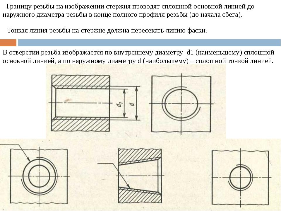 Границу резьбы на изображении стержня проводят сплошной основной линией до н...
