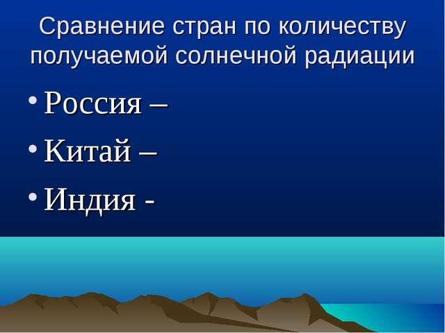 Сравнение стран по количеству получаемой солнечной радиации Россия – Китай –...