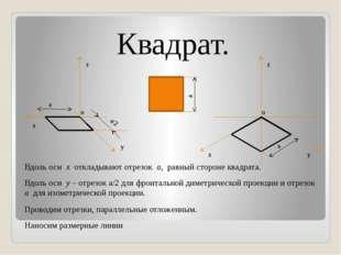 Квадрат. Проводим отрезки, параллельные отложенным. Вдоль оси x откладывают о