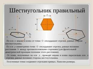 Шестиугольник правильный По оси x вправо и влево от точки О откладывают отрез