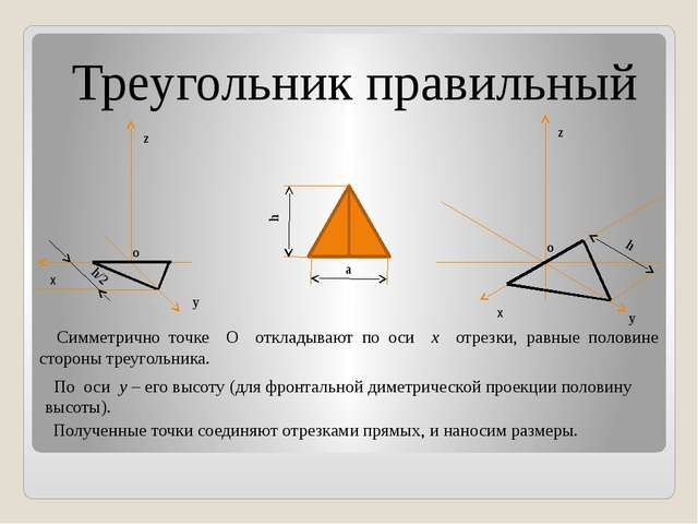 Треугольник правильный Симметрично точке О откладывают по оси x отрезки, равн...