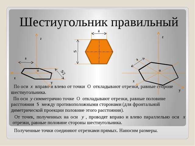 Шестиугольник правильный По оси x вправо и влево от точки О откладывают отрез...