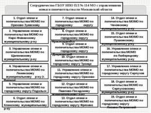 Сотрудничество ГБОУ НПО ПЛ № 114 МО с управлениями опеки и попечительства по