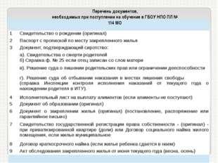 Перечень документов, необходимых при поступлении на обучение в ГБОУ НПО ПЛ №