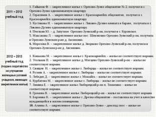 2011 – 2012 учебный год 1.ГайыповФ. – закрепленное жилье г. Орехово-Зуево об
