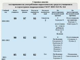 Справка-анализ тестирования на употребление наркотических средств учащимися в