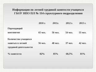 Информация по летней трудовой занятости учащихся ГБОУ НПО ПЛ № 114 структурно