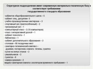 - кабинетов общеобразовательного цикла – 5 - кабинет спец. дисциплин -3 - уч