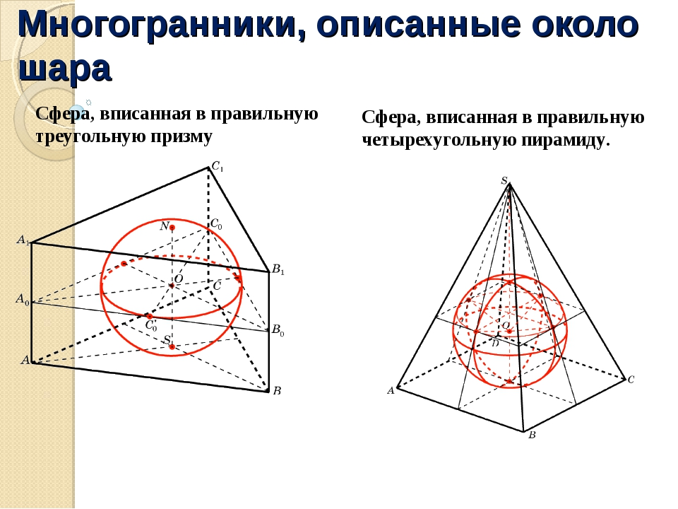 Многогранники, описанные около шара Сфера, вписанная в правильную треугольную...