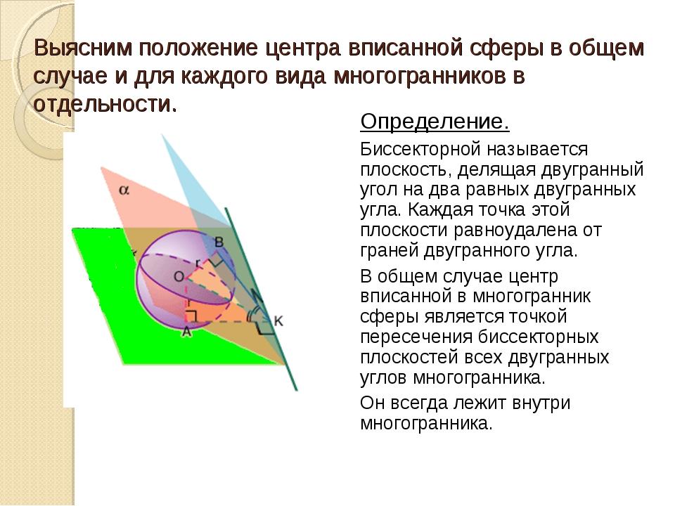 Выясним положение центра вписанной сферы в общем случае и для каждого вида мн...