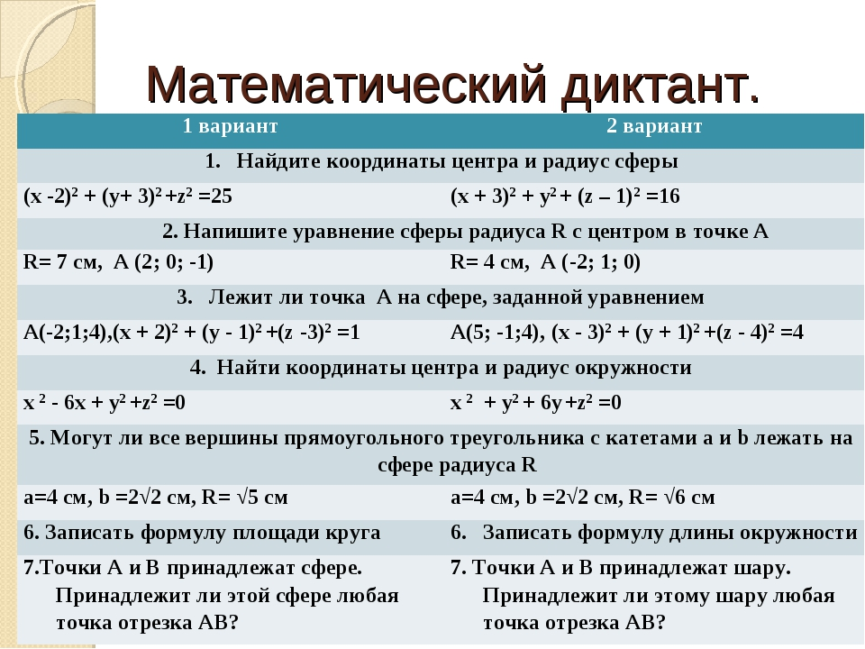 Математический диктант. 1 вариант2 вариант Найдите координаты центра и радиу...