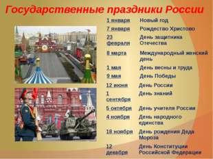 Государственные праздники России 1 января Новый год 7 января Рождество Христо