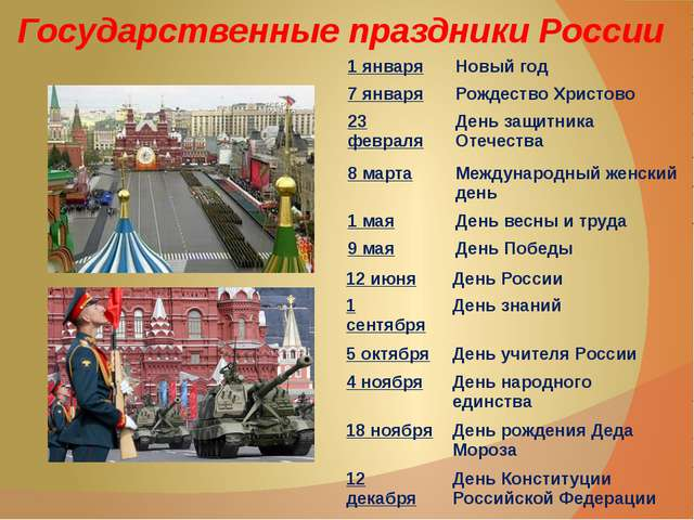 Государственные праздники России 1 января Новый год 7 января Рождество Христо...