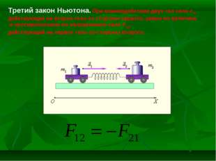 Третий закон Ньютона. При взаимодействии двух тел сила F21, действующая на вт