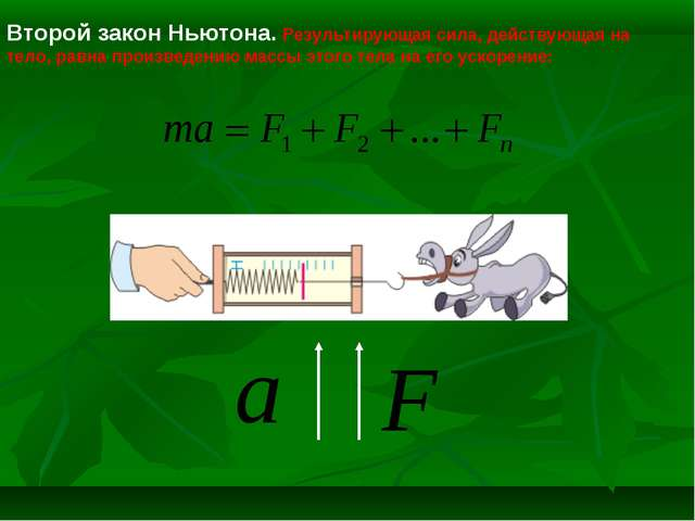 Второй закон Ньютона. Результирующая сила, действующая на тело, равна произве...