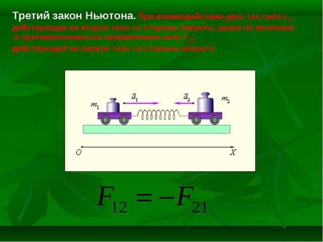 Третий закон Ньютона. При взаимодействии двух тел сила F21, действующая на вт...